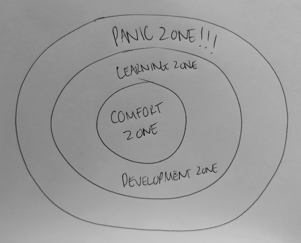 Comfort zones, and why we shouldn't live withinthem